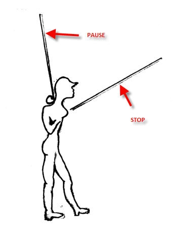 Fly fishing instructions casting for Fishing line target
